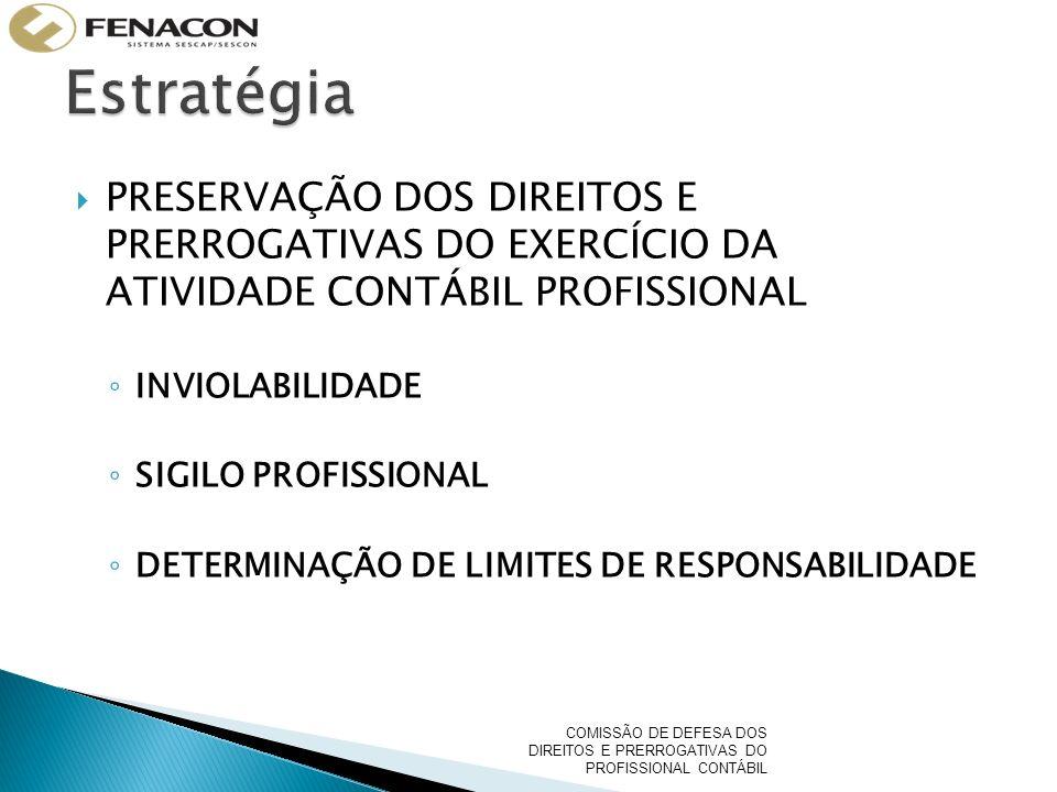 PRESERVAÇÃO DOS DIREITOS E PRERROGATIVAS DO EXERCÍCIO DA ATIVIDADE CONTÁBIL PROFISSIONAL INVIOLABILIDADE SIGILO PROFISSIONAL DETERMINAÇÃO DE LIMITES DE RESPONSABILIDADE COMISSÃO DE DEFESA DOS DIREITOS E PRERROGATIVAS DO PROFISSIONAL CONTÁBIL