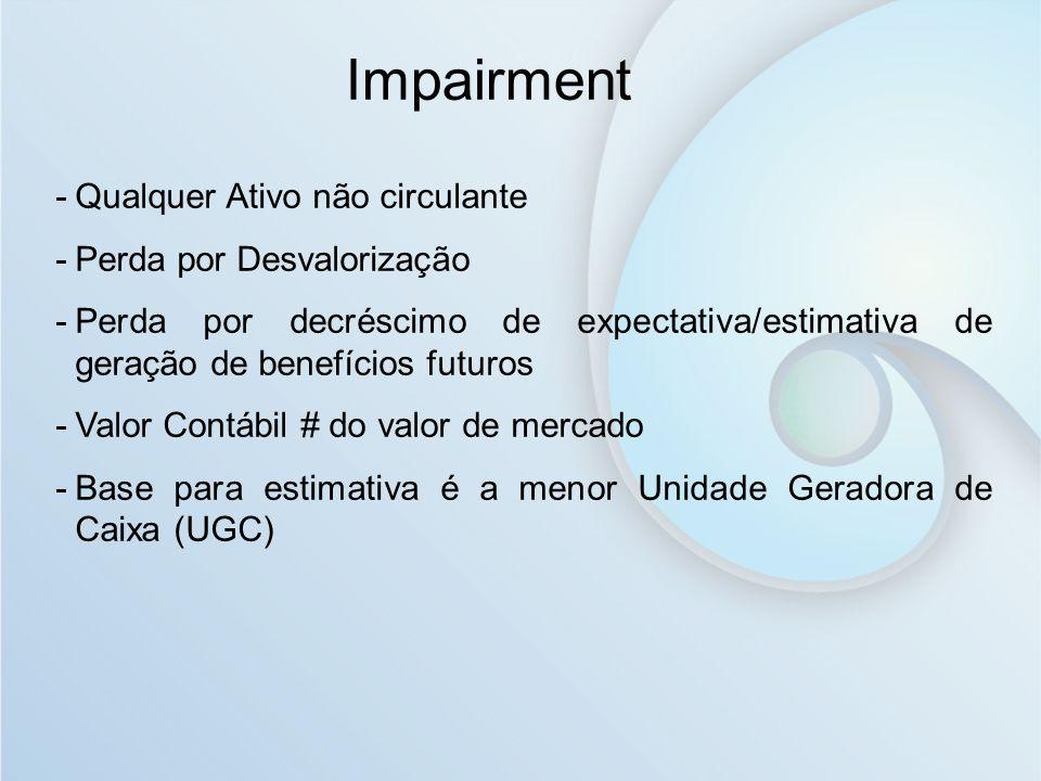 -Qualquer Ativo não circulante -Perda por Desvalorização -Perda por decréscimo de expectativa/estimativa de geração de benefícios futuros -Valor Contá
