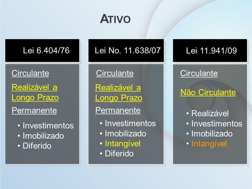 Seções do pronunciamento PME NBCT IFRS ASSUNTOCPC 1,2,3,4,5,6NBCT 01 NBCT 03 NBCT06 FRAMEWORK IAS 01 Pequenas e médias empresas, conceitos e princípios gerais e demonstrações contábeis CPC 00,03,26 9,14,15IAS 27 NBC T 19.36 NBC T 19.37 NBC T 19.38 Investimento em coligada e controlada, investimento em joint venture e demonstrações contábeis consolidadas CPC 18,19,36 10,21NBCT 19.11 NBCT 19.7 IAS 08 IAS 37 Políticas contábeis, mudanças de estimativas e retificação de erros e provisões, passivos e ativos contingentes CPC 23 E CPC 25 11,12,22IAS 39 NBC T 19.32 IAS 32 NBC T 19.33 IFRS 07 NBC T 19.34 Instrumentos financeiros e passivo e patrimônio liquidoCPC 38,39,40 13,24,25NBCT 19.20 NBCT 19.4 NBCT 19.22 IAS 02 IAS 20 IAS 23 Estoques, Subvenção governamental e custos de empréstimos CPC 16,07,20 16,17,18NBCT 19.26 NBCT 19.1 NBCT 19.8 IAS 40 IAS 16 IAS 38 Propriedade para investimento, imobilizado, e intangível CPC 28,27,04