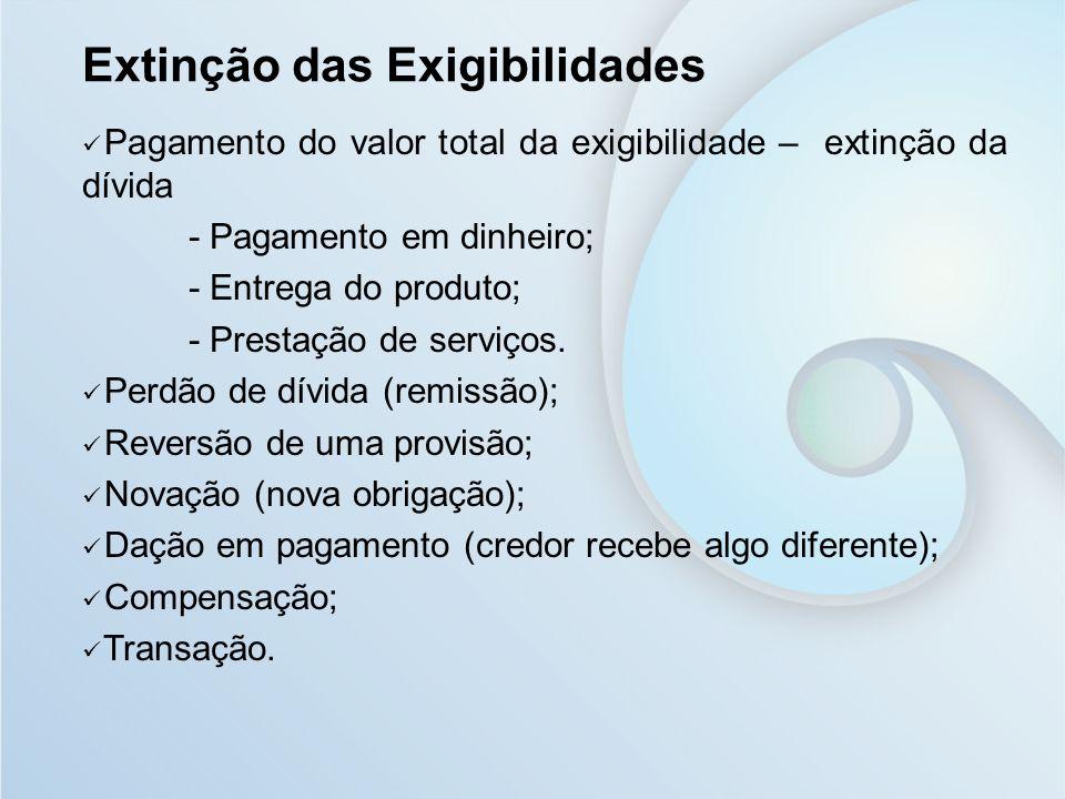 Extinção das Exigibilidades Pagamento do valor total da exigibilidade – extinção da dívida - Pagamento em dinheiro; - Entrega do produto; - Prestação