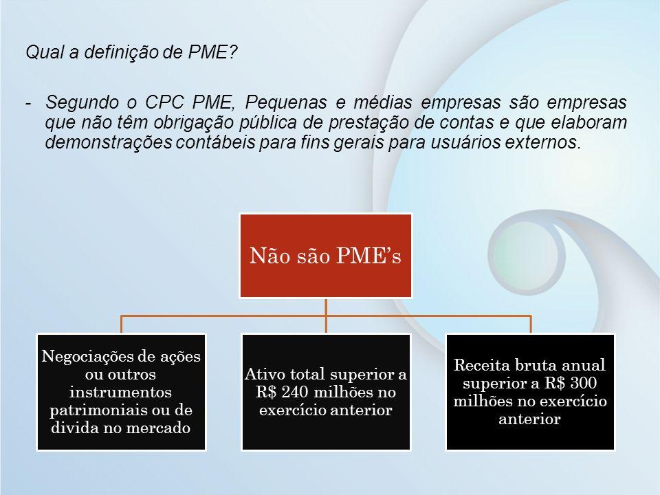Qual a definição de PME? -Segundo o CPC PME, Pequenas e médias empresas são empresas que não têm obrigação pública de prestação de contas e que elabor