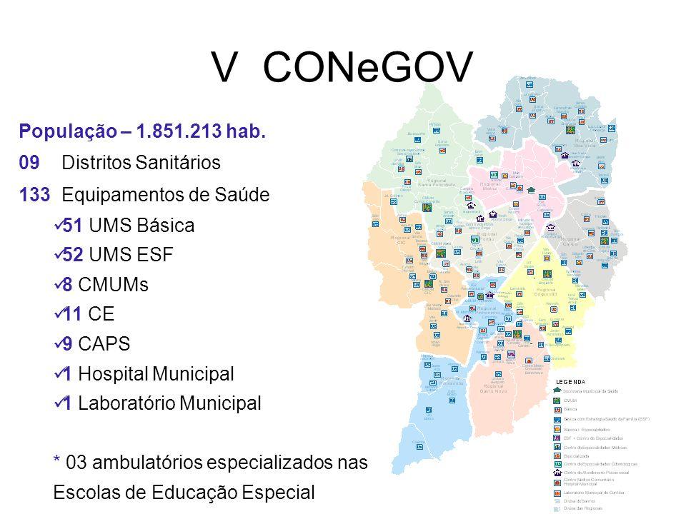 População – 1.851.213 hab. 09 Distritos Sanitários 133 Equipamentos de Saúde 51 UMS Básica 52 UMS ESF 8 CMUMs 11 CE 9 CAPS 1 Hospital Municipal 1 Labo