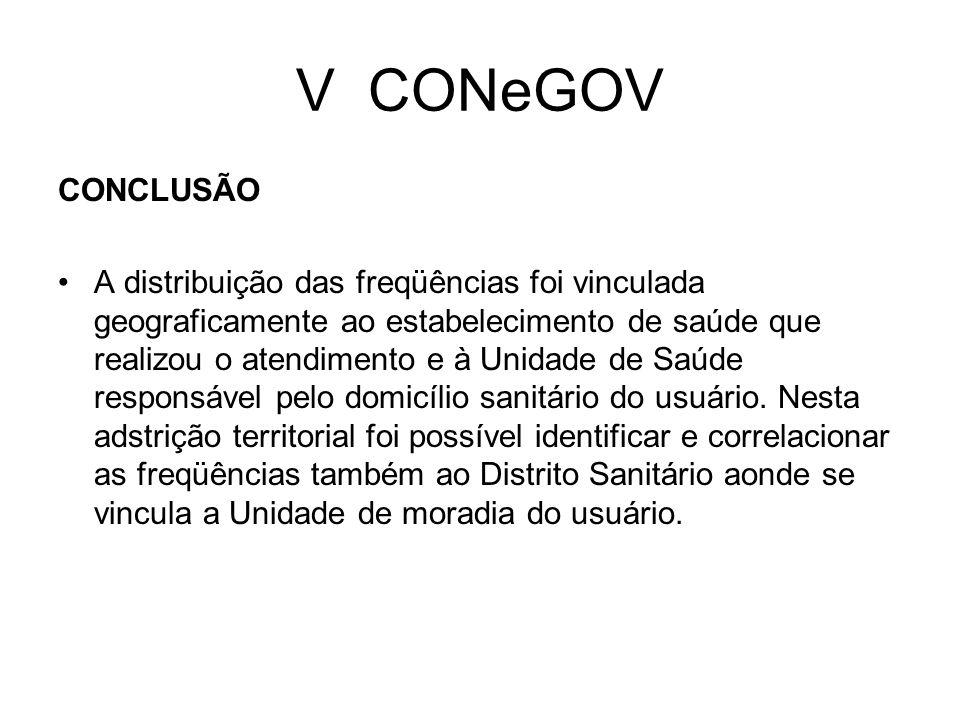V CONeGOV CONCLUSÃO A distribuição das freqüências foi vinculada geograficamente ao estabelecimento de saúde que realizou o atendimento e à Unidade de