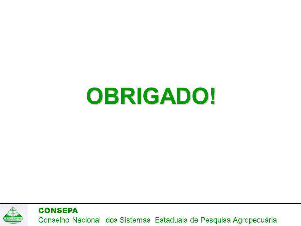 CONSEPA Conselho Nacional dos Sistemas Estaduais de Pesquisa Agropecuária OBRIGADO!