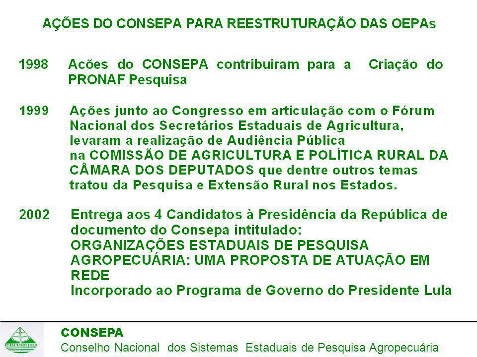 CONSEPA Conselho Nacional dos Sistemas Estaduais de Pesquisa Agropecuária