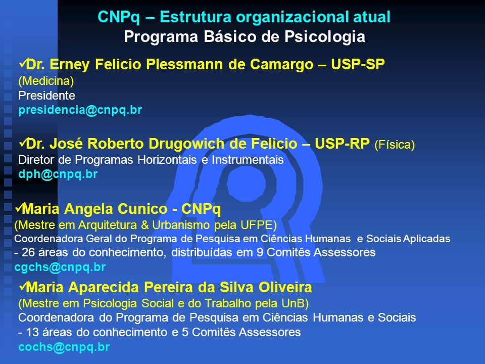 CNPq – Estrutura organizacional atual Programa Básico de Psicologia Dr. Erney Felicio Plessmann de Camargo – USP-SP (Medicina) Presidente presidencia@