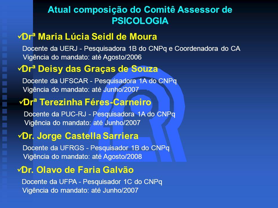 Atual composição do Comitê Assessor de PSICOLOGIA Drª Maria Lúcia Seidl de Moura Docente da UERJ - Pesquisadora 1B do CNPq e Coordenadora do CA Vigênc