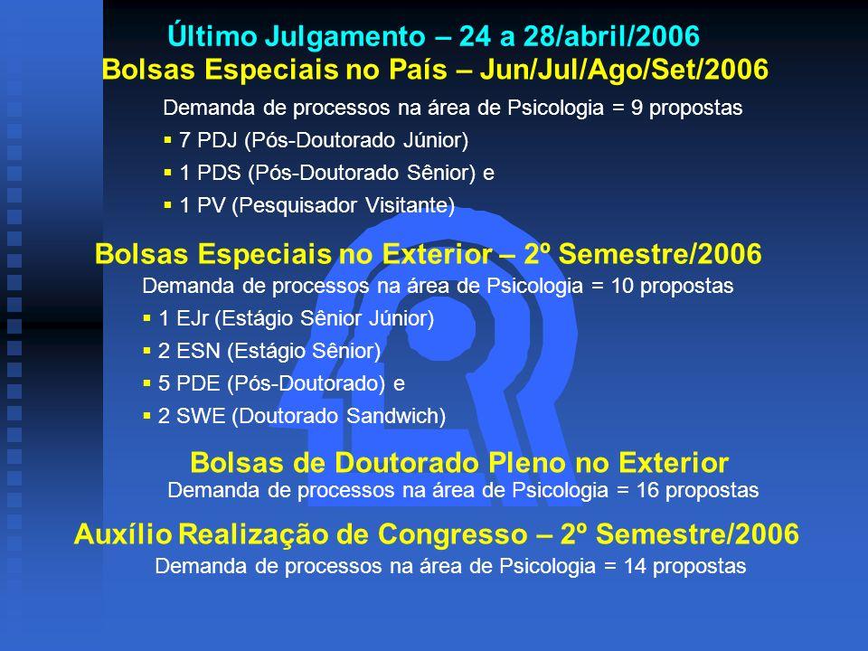 Último Julgamento – 24 a 28/abril/2006 Bolsas Especiais no País – Jun/Jul/Ago/Set/2006 Demanda de processos na área de Psicologia = 9 propostas 7 PDJ