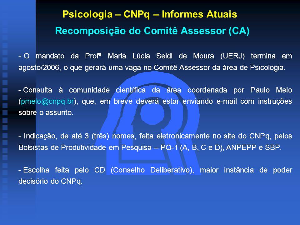 Recomposição do Comitê Assessor (CA) - O mandato da Profª Maria Lúcia Seidl de Moura (UERJ) termina em agosto/2006, o que gerará uma vaga no Comitê As