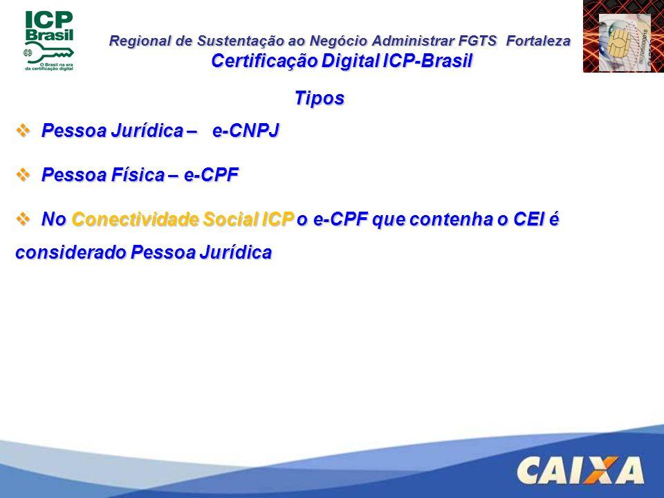 Regional de Sustentação ao Negócio Administrar FGTS Fortaleza Tipos Certificação Digital ICP-Brasil Pessoa Jurídica – e-CNPJ Pessoa Jurídica – e-CNPJ