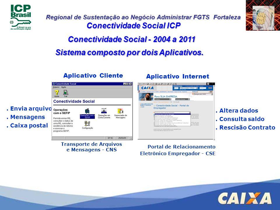 Regional de Sustentação ao Negócio Administrar FGTS Fortaleza Conectividade Social ICP Aplicativo Internet. Altera dados. Consulta saldo. Rescisão Con