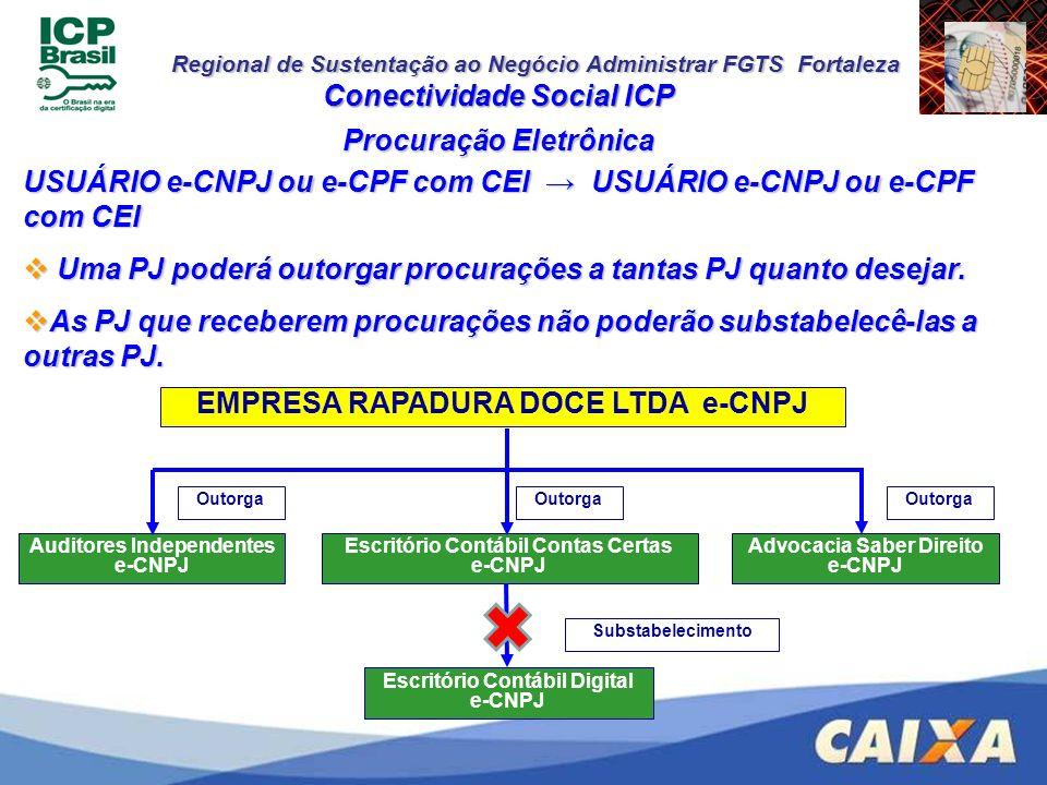 Regional de Sustentação ao Negócio Administrar FGTS Fortaleza Conectividade Social ICP Procuração Eletrônica USUÁRIO e-CNPJ ou e-CPF com CEI USUÁRIO e