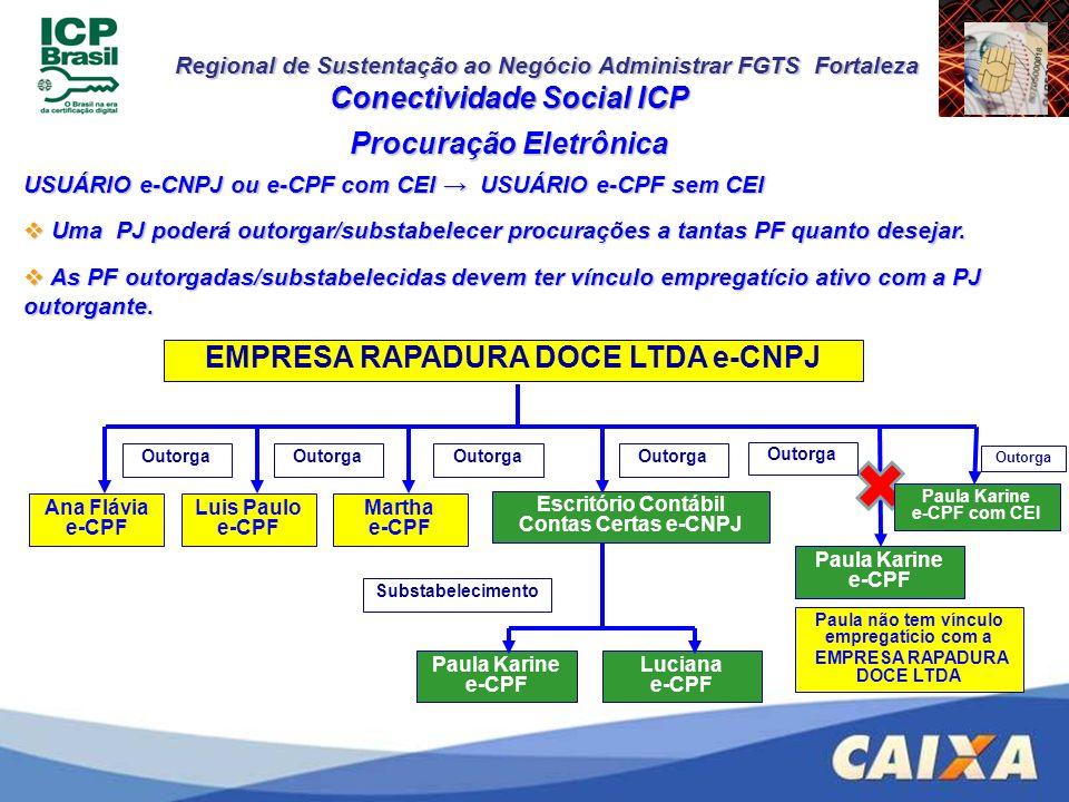 Regional de Sustentação ao Negócio Administrar FGTS Fortaleza Conectividade Social ICP USUÁRIO e-CNPJ ou e-CPF com CEI USUÁRIO e-CPF sem CEI Uma PJ po