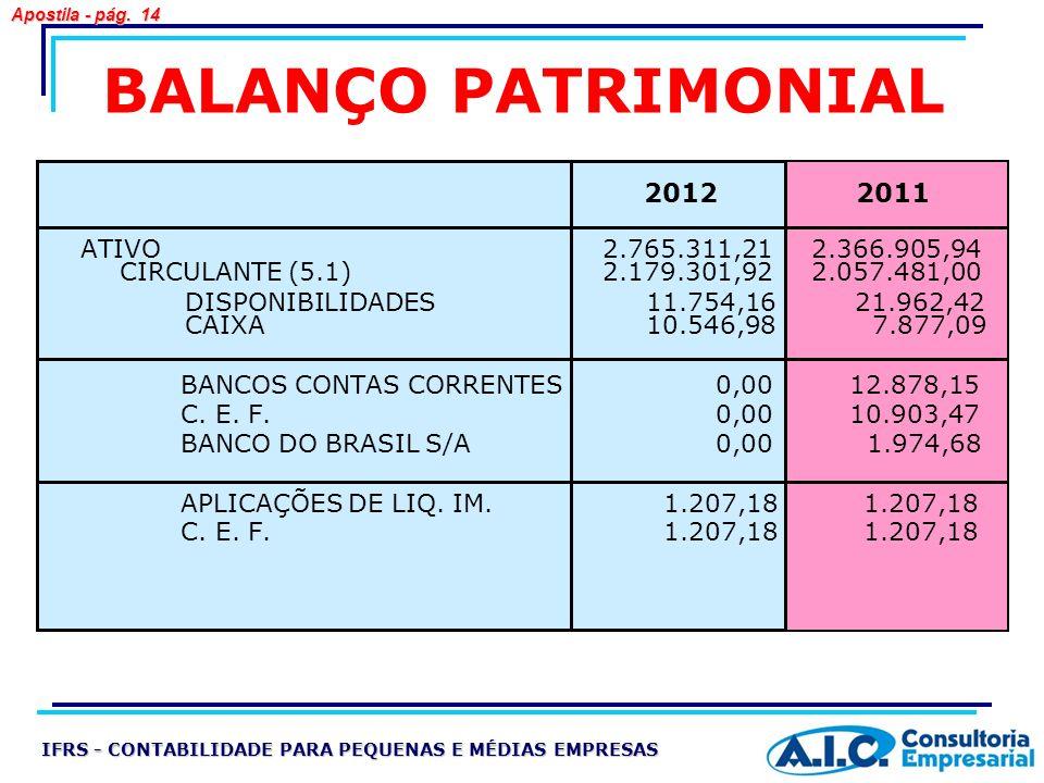 BALANÇO PATRIMONIAL 2012 2011 ATIVO 2.765.311,21 2.366.905,94 CIRCULANTE (5.1) 2.179.301,92 2.057.481,00 DISPONIBILIDADES 11.754,16 21.962,42 CAIXA 10