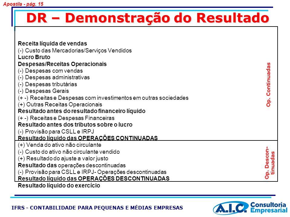 DR – Demonstração do Resultado Op. Continuadas Op. Descon- tinuadas Receita de vendas e Serviços (-) Deduções de vendas Receita líquida de vendas (-)