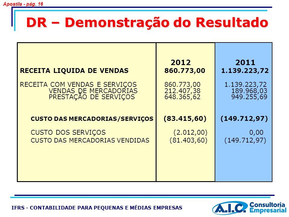 2012 2011 RECEITA LIQUIDA DE VENDAS 860.773,00 1.139.223,72 RECEITA COM VENDAS E SERVIÇOS860.773,00 1.139.223,72 VENDAS DE MERCADORIAS 212.407,38 189.