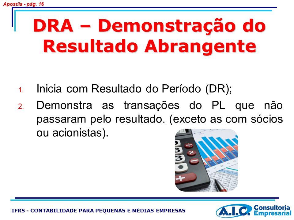 DRA – Demonstração do Resultado Abrangente 1. Inicia com Resultado do Período (DR); 2. Demonstra as transações do PL que não passaram pelo resultado.