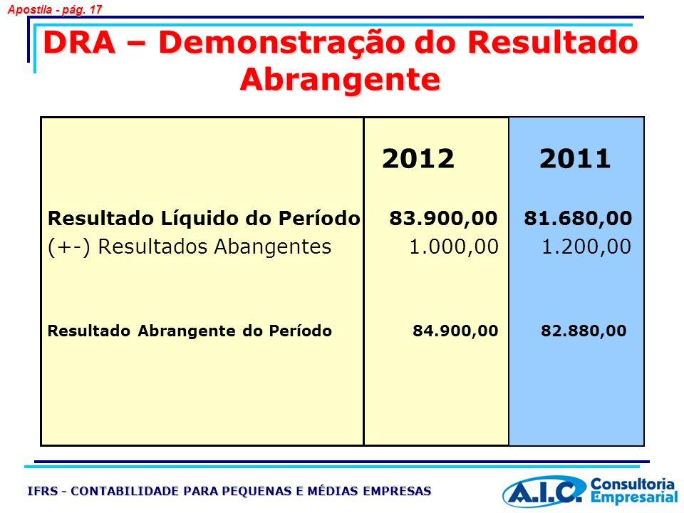 2012 2011 Resultado Líquido do Período 83.900,00 81.680,00 (+-) Resultados Abangentes 1.000,00 1.200,00 Resultado Abrangente do Período 84.900,00 82.8