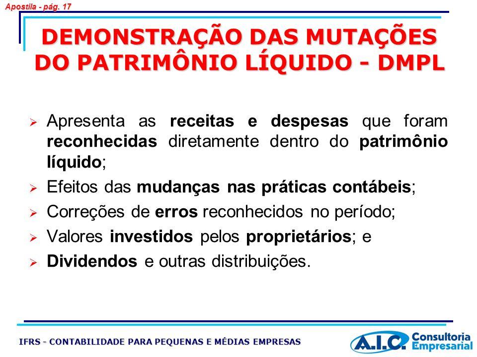 DEMONSTRAÇÃO DAS MUTAÇÕES DO PATRIMÔNIO LÍQUIDO - DMPL Apresenta as receitas e despesas que foram reconhecidas diretamente dentro do patrimônio líquid