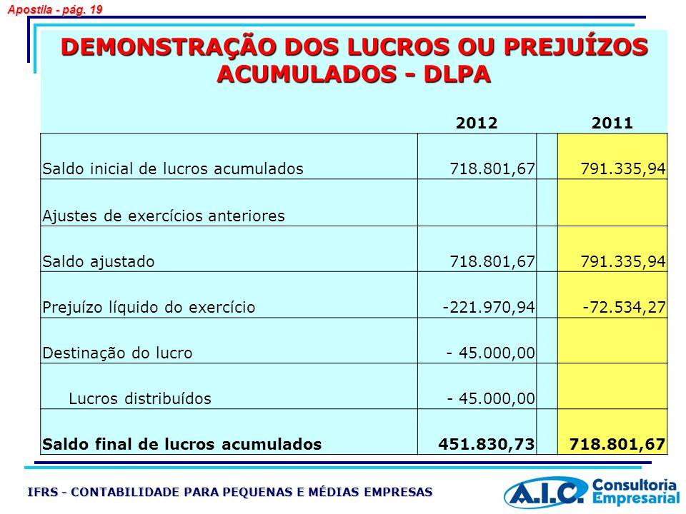 DEMONSTRAÇÃO DOS LUCROS OU PREJUÍZOS ACUMULADOS - DLPA 20122011 Saldo inicial de lucros acumulados 718.801,67791.335,94 Ajustes de exercícios anterior