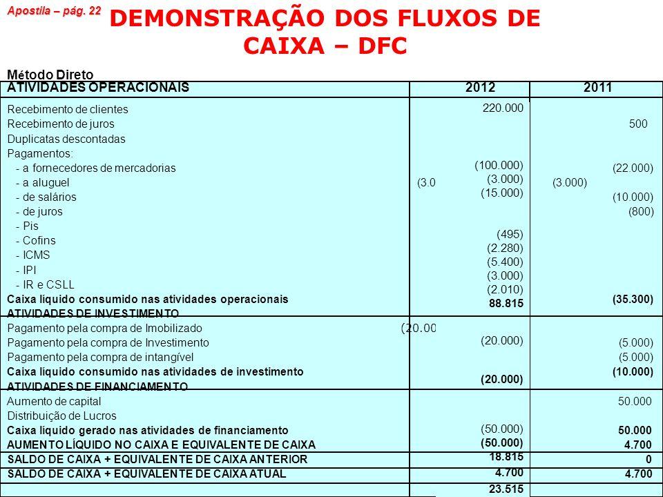 DEMONSTRAÇÃO DOS FLUXOS DE CAIXA – DFC M é todo Direto ATIVIDADES OPERACIONAIS 2012 2011 Recebimento de clientes 220.000 Recebimento de juros 500 Dupl