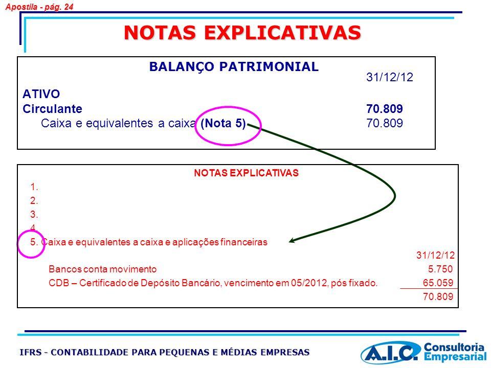 NOTAS EXPLICATIVAS 31/12/12 ATIVO Circulante70.809 Caixa e equivalentes a caixa (Nota 5)70.809 NOTAS EXPLICATIVAS 1. 2. 3. 4. 5. Caixa e equivalentes