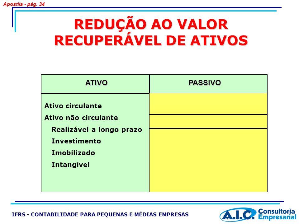 REDUÇÃO AO VALOR RECUPERÁVEL DE ATIVOS ATIVOPASSIVO Ativo circulante Ativo não circulante Realizável a longo prazo Investimento Imobilizado Intangível