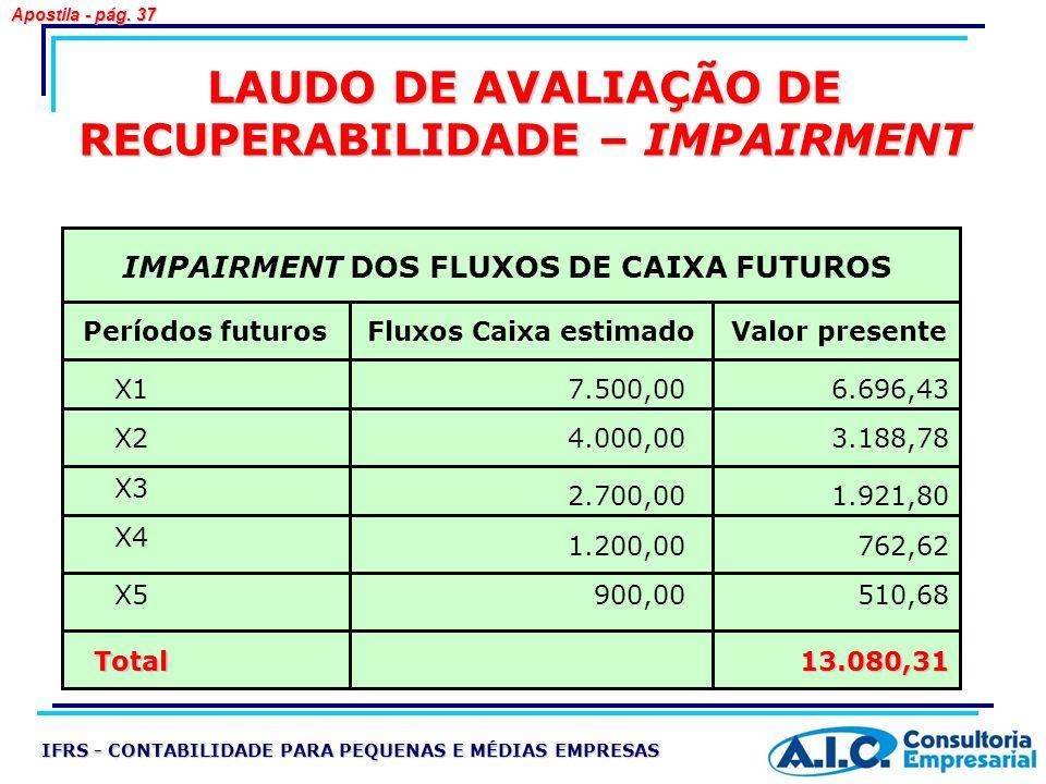 LAUDO DE AVALIAÇÃO DE RECUPERABILIDADE – IMPAIRMENT IMPAIRMENT DOS FLUXOS DE CAIXA FUTUROS Períodos futurosFluxos Caixa estimadoValor presente X1 X2 X