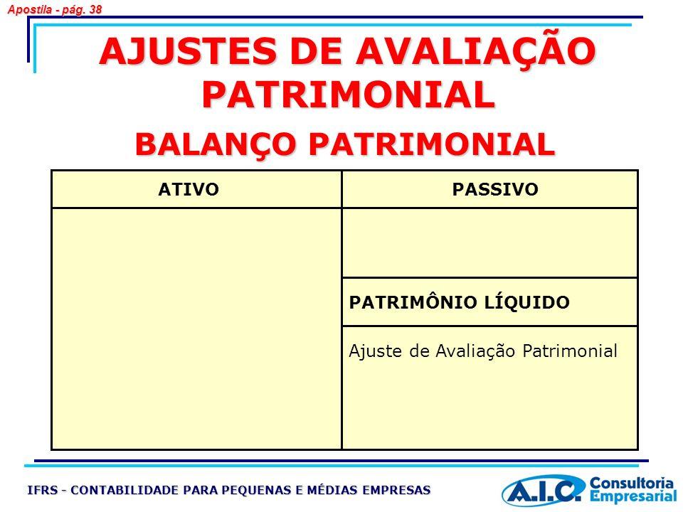 AJUSTES DE AVALIAÇÃO PATRIMONIAL BALANÇO PATRIMONIAL PATRIMÔNIO LÍQUIDO ATIVO Ajuste de Avaliação Patrimonial PASSIVO IFRS - CONTABILIDADE PARA PEQUEN