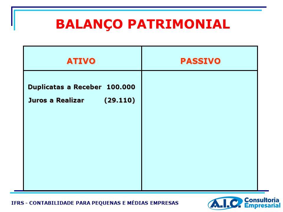 ATIVOPASSIVO Duplicatas a Receber 100.000 Juros a Realizar (29.110) BALANÇO PATRIMONIAL IFRS - CONTABILIDADE PARA PEQUENAS E MÉDIAS EMPRESAS