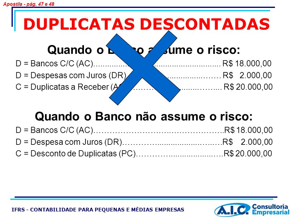 DUPLICATAS DESCONTADAS Quando o Banco assume o risco: D = Bancos C/C (AC)......................................................... R$ 18.000,00 D = De