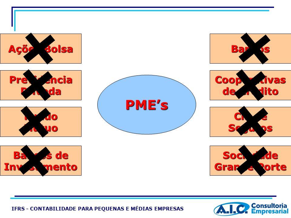 Ações Bolsa Bancos de Investimento FundoMútuo PrevidênciaPrivada Sociedade Grande Porte Cia de Seguros Cooperativas de Crédito Bancos PMEs IFRS - CONT