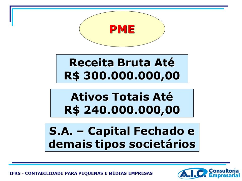 PME Receita Bruta Até R$ 300.000.000,00 S.A. – Capital Fechado e demais tipos societários Ativos Totais Até R$ 240.000.000,00 IFRS - CONTABILIDADE PAR