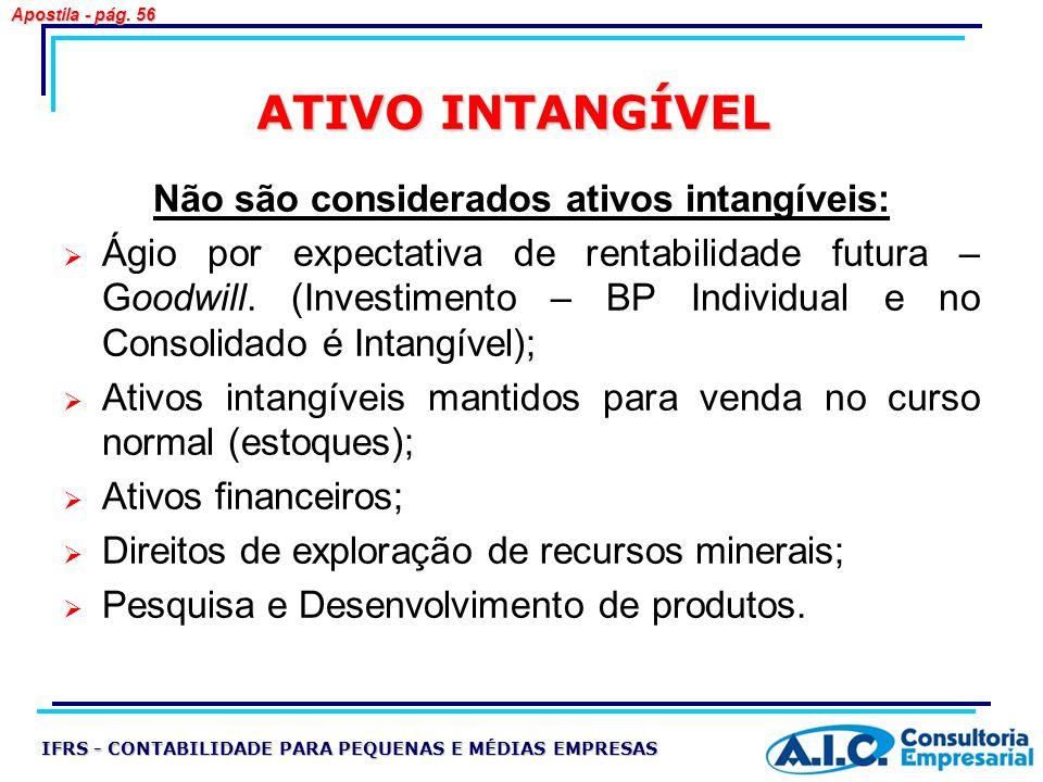 ATIVO INTANGÍVEL Não são considerados ativos intangíveis: Ágio por expectativa de rentabilidade futura – Goodwill. (Investimento – BP Individual e no