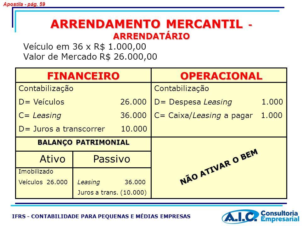 ARRENDAMENTO MERCANTIL - ARRENDATÁRIO Veículo em 36 x R$ 1.000,00 Valor de Mercado R$ 26.000,00 FINANCEIROOPERACIONAL Contabilização D= Veículos 26.00