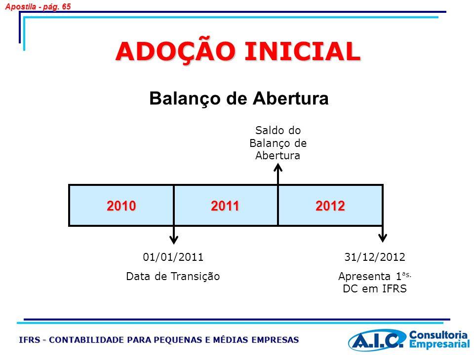 ADOÇÃO INICIAL Balanço de Abertura 201020112012 Saldo do Balanço de Abertura 01/01/2011 Data de Transição 31/12/2012 Apresenta 1 ªs. DC em IFRS IFRS -