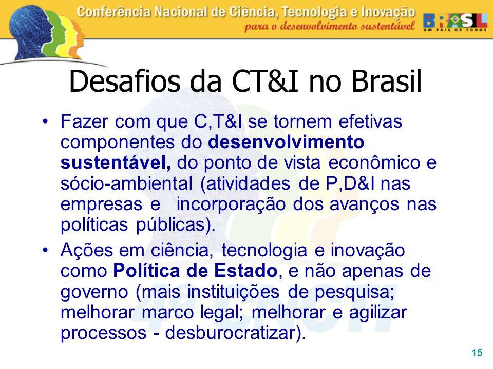 15 Desafios da CT&I no Brasil Fazer com que C,T&I se tornem efetivas componentes do desenvolvimento sustentável, do ponto de vista econômico e sócio-a