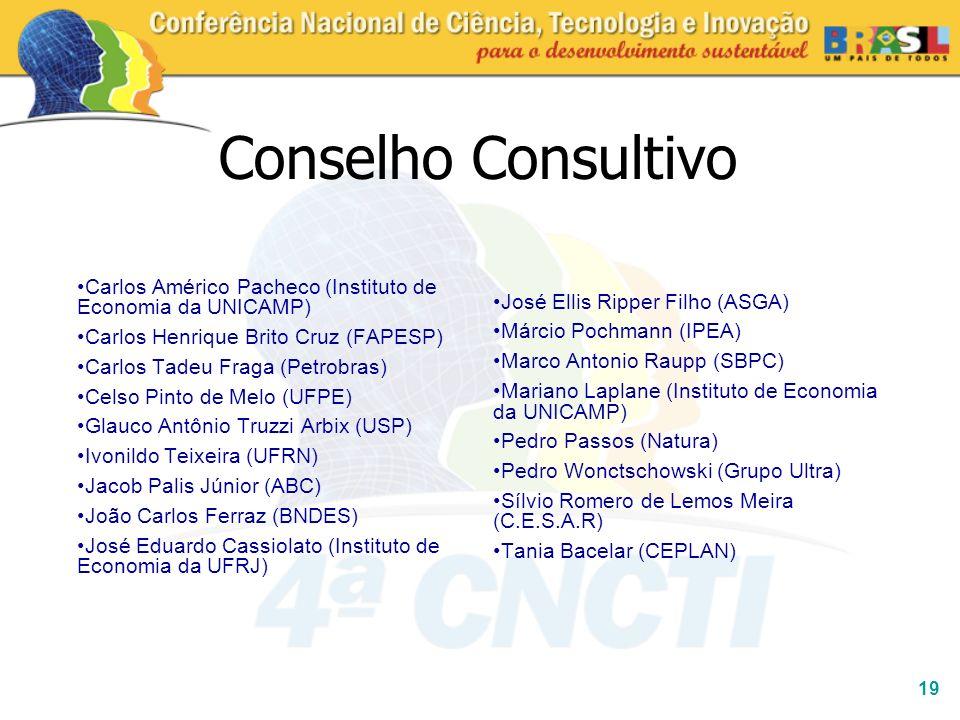 19 Conselho Consultivo Carlos Américo Pacheco (Instituto de Economia da UNICAMP) Carlos Henrique Brito Cruz (FAPESP) Carlos Tadeu Fraga (Petrobras) Ce