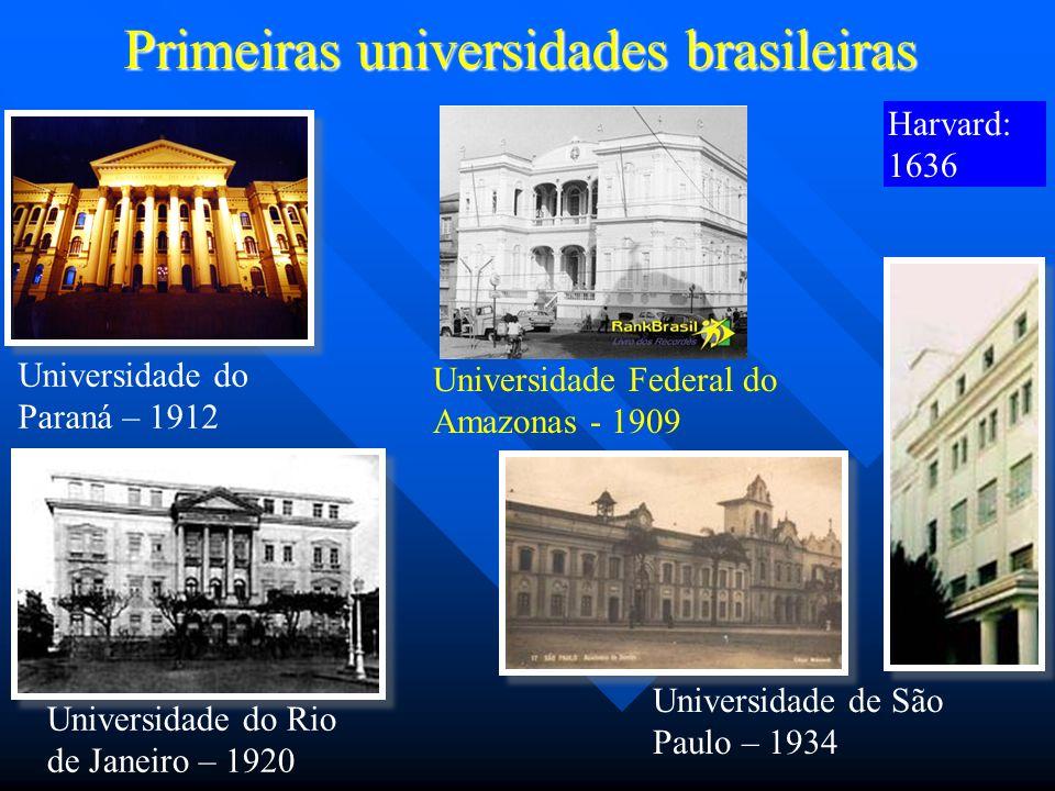 Primeiras universidades brasileiras Universidade do Rio de Janeiro – 1920 Universidade de São Paulo – 1934 Universidade do Paraná – 1912 Harvard: 1636