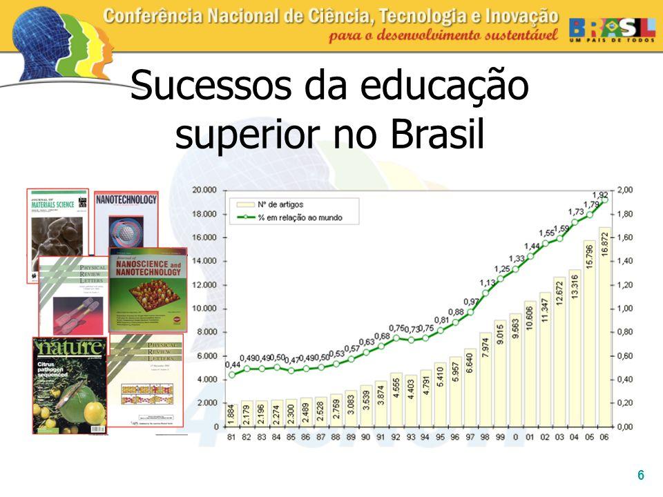 6 Sucessos da educação superior no Brasil