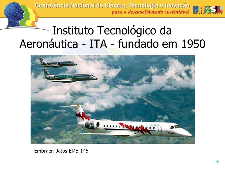 8 Instituto Tecnológico da Aeronáutica - ITA - fundado em 1950 Embraer: Jatos EMB 145