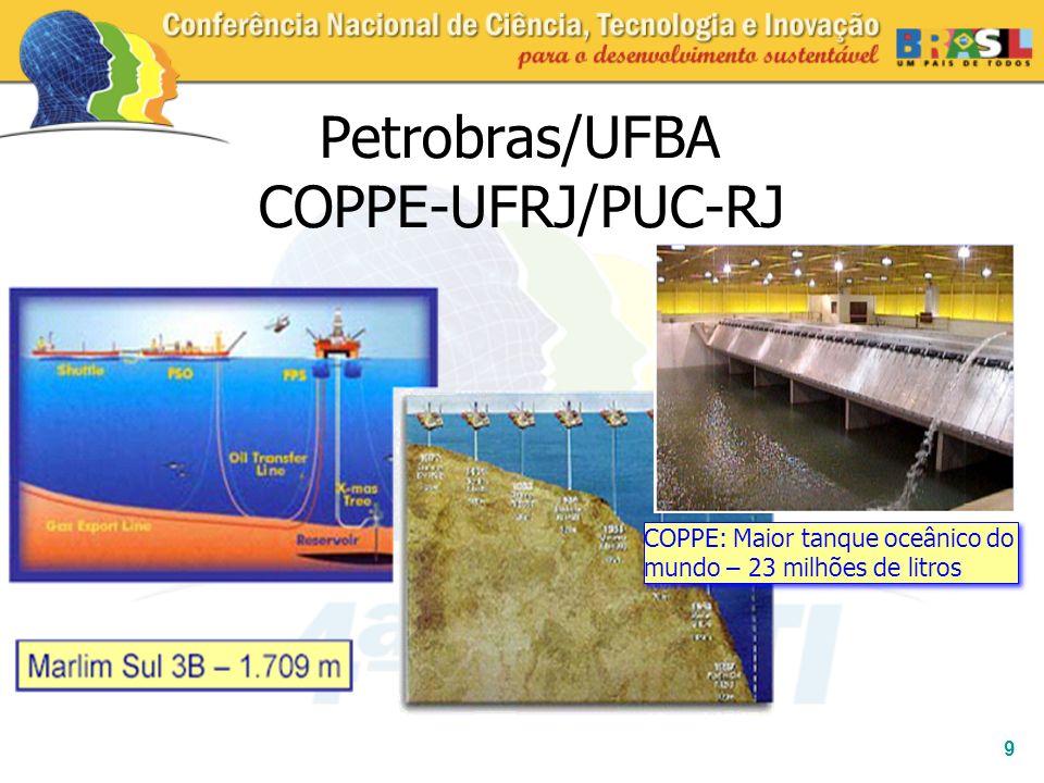 9 Petrobras/UFBA COPPE-UFRJ/PUC-RJ COPPE: Maior tanque oceânico do mundo – 23 milhões de litros