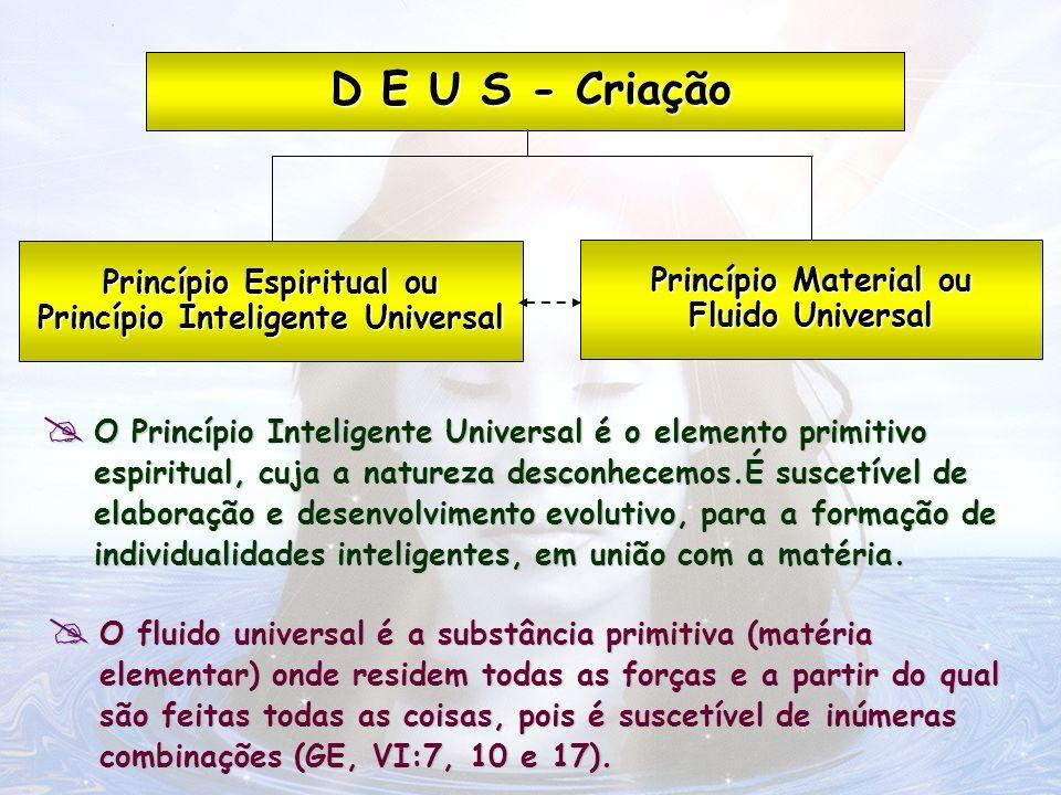 D E U S - Criação D E U S - Criação Princípio Espiritual ou Princípio Inteligente Universal Princípio Material ou Fluido Universal O fluido universal
