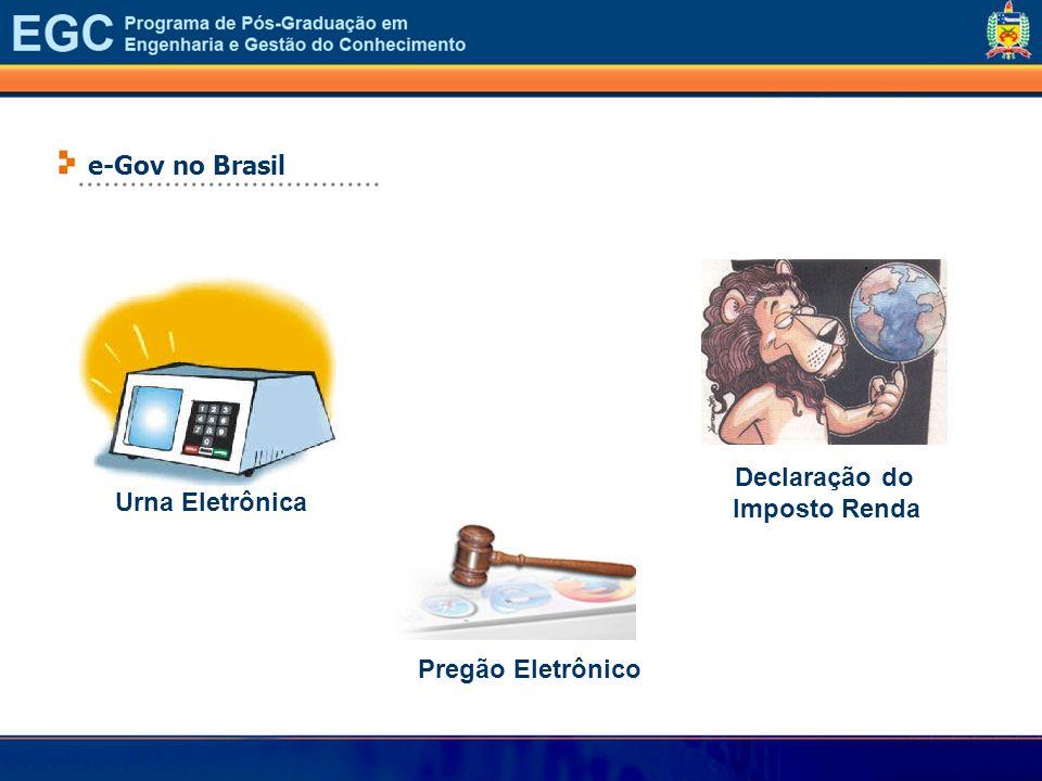 ................................... e-Gov no Brasil Pregão Eletrônico Urna Eletrônica Declaração do Imposto Renda