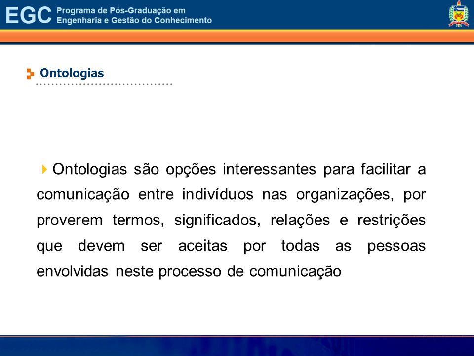 ................................... Ontologias Ontologias são opções interessantes para facilitar a comunicação entre indivíduos nas organizações, por