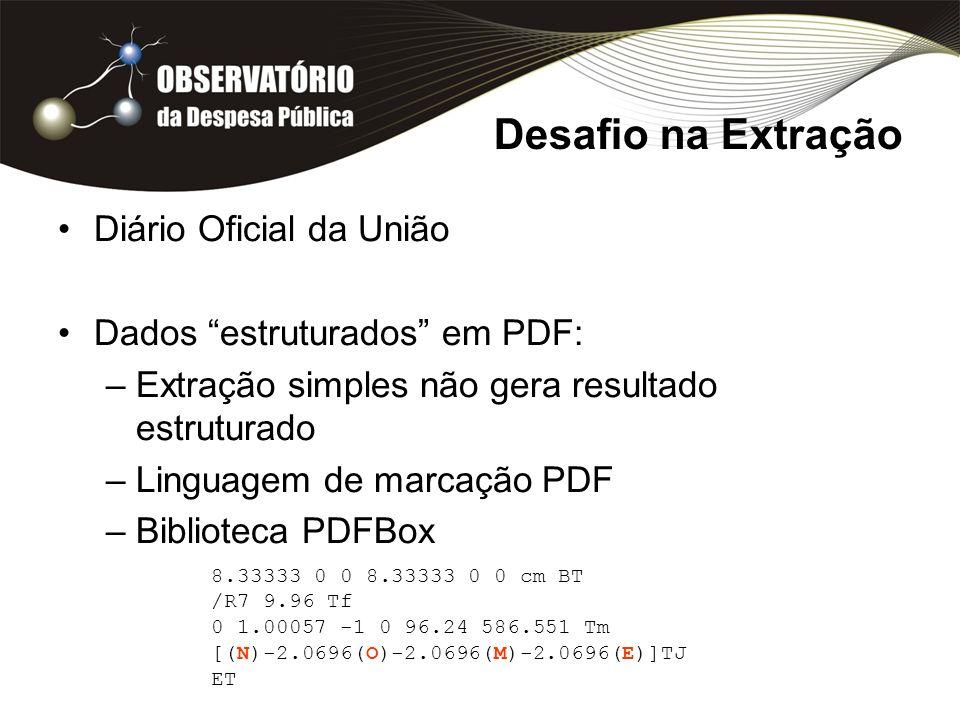 Desafio na Extração Diário Oficial da União Dados estruturados em PDF: –Extração simples não gera resultado estruturado –Linguagem de marcação PDF –Bi