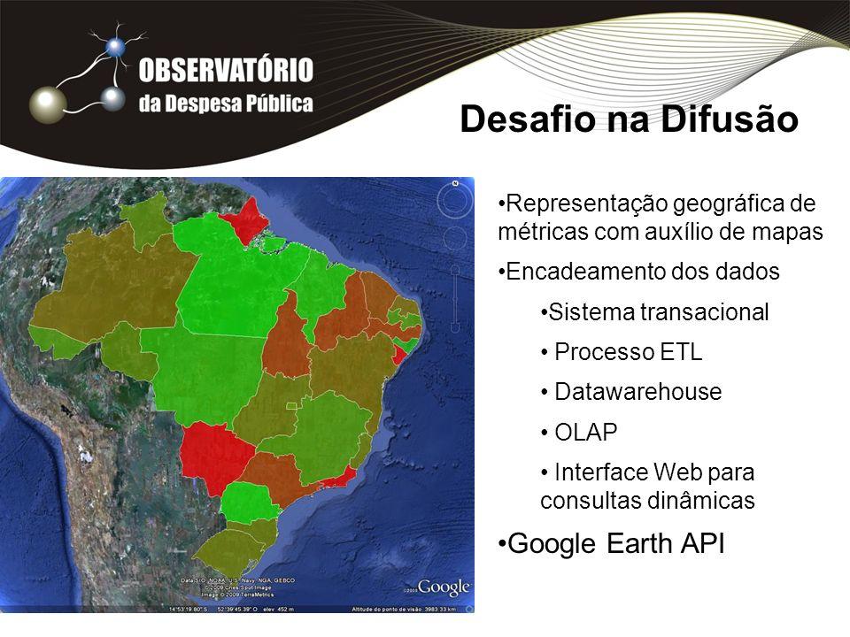 Desafio na Difusão Representação geográfica de métricas com auxílio de mapas Encadeamento dos dados Sistema transacional Processo ETL Datawarehouse OL