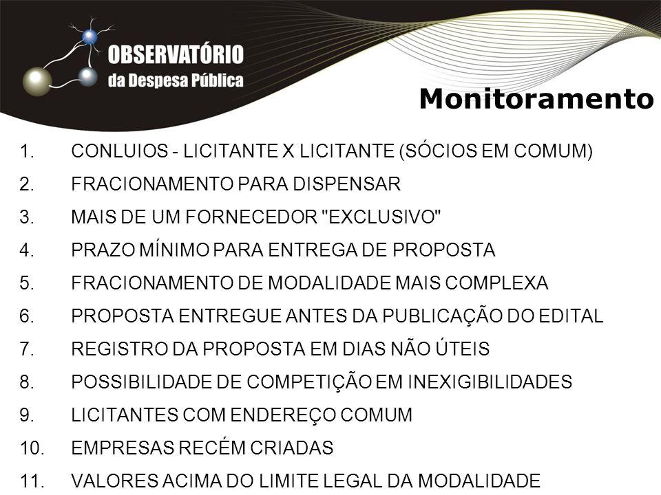 Monitoramento 1.CONLUIOS - LICITANTE X LICITANTE (SÓCIOS EM COMUM) 2.FRACIONAMENTO PARA DISPENSAR 3.MAIS DE UM FORNECEDOR