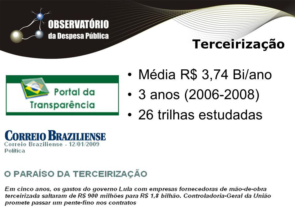 Terceirização Média R$ 3,74 Bi/ano 3 anos (2006-2008) 26 trilhas estudadas