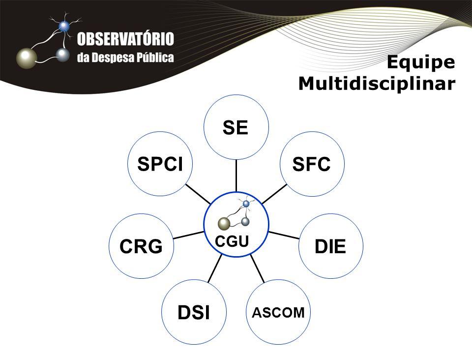 Equipe Multidisciplinar SPCI CRG DSI ASCOM DIE SFC SE CGU